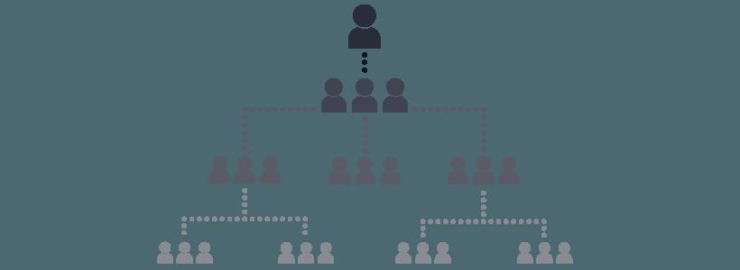 desarrollo de personas a jefes